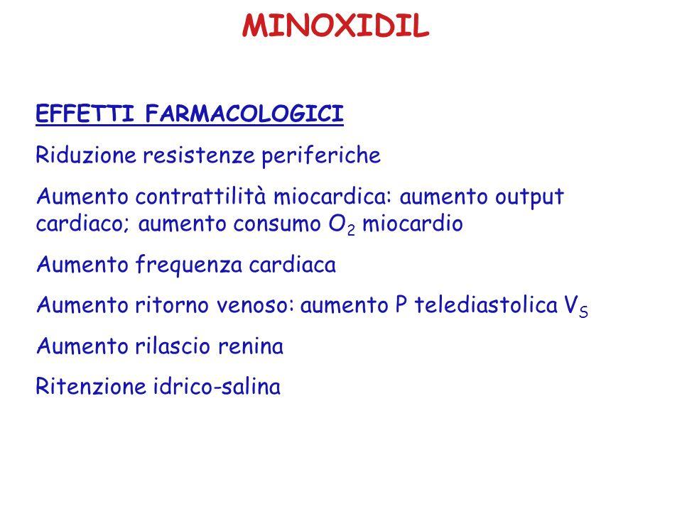 MINOXIDIL EFFETTI FARMACOLOGICI Riduzione resistenze periferiche