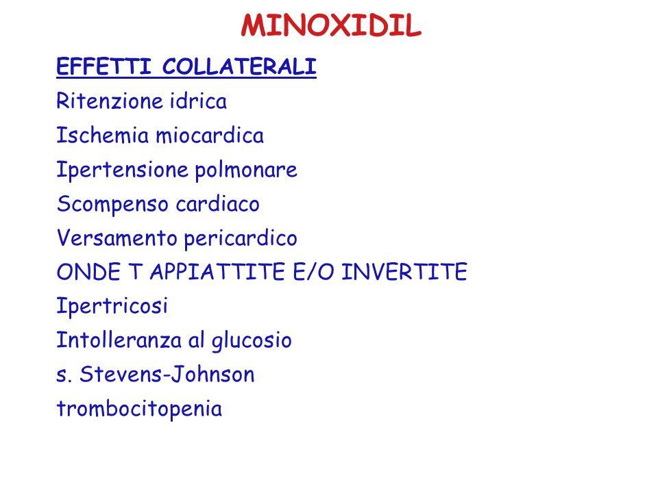 MINOXIDIL EFFETTI COLLATERALI Ritenzione idrica Ischemia miocardica