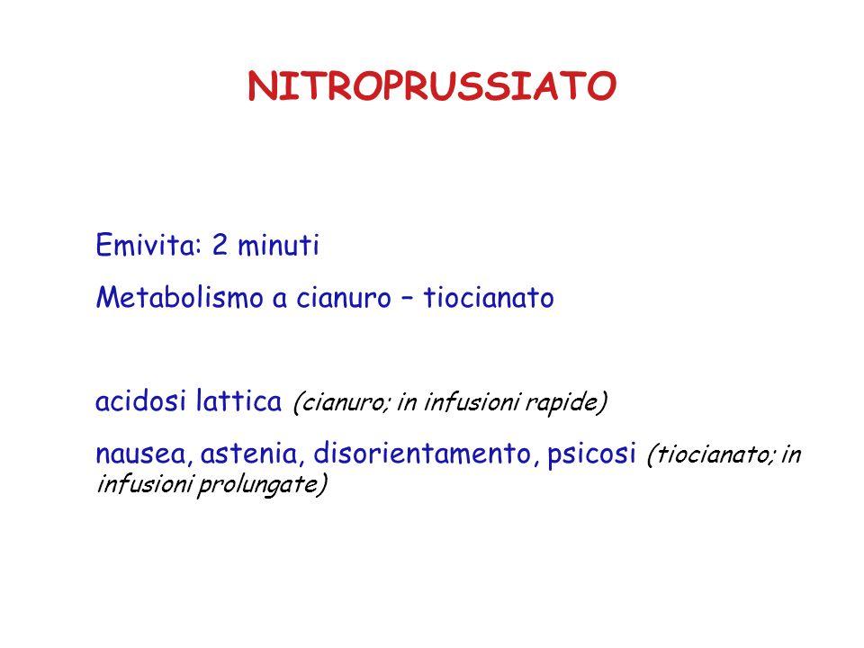 NITROPRUSSIATO Emivita: 2 minuti Metabolismo a cianuro – tiocianato