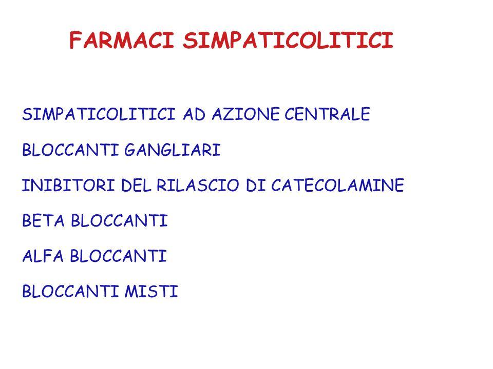 FARMACI SIMPATICOLITICI