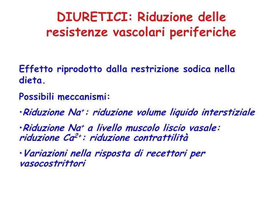 DIURETICI: Riduzione delle resistenze vascolari periferiche