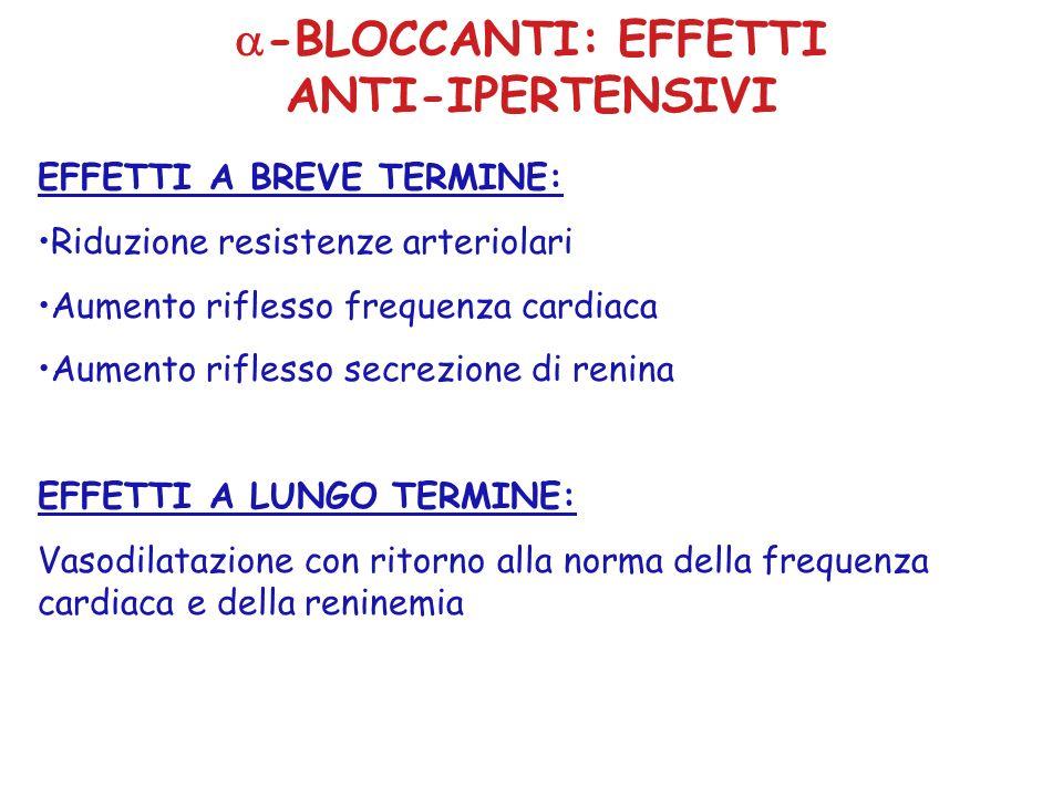-BLOCCANTI: EFFETTI ANTI-IPERTENSIVI