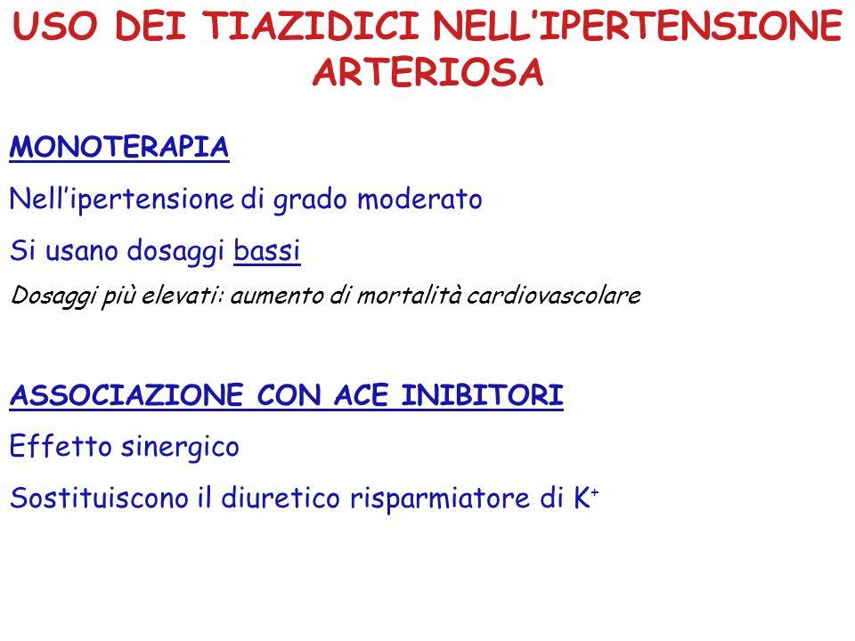 USO DEI TIAZIDICI NELL'IPERTENSIONE ARTERIOSA