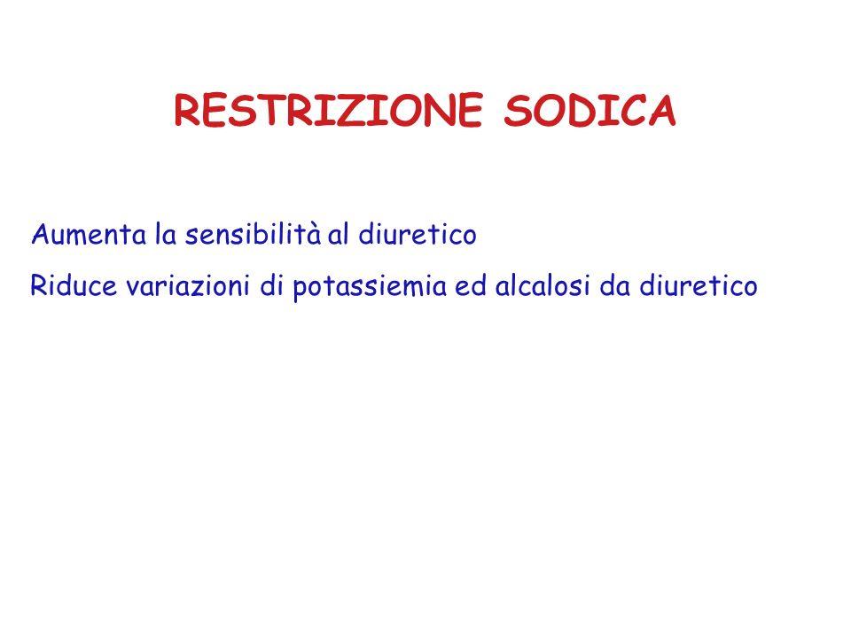 RESTRIZIONE SODICA Aumenta la sensibilità al diuretico
