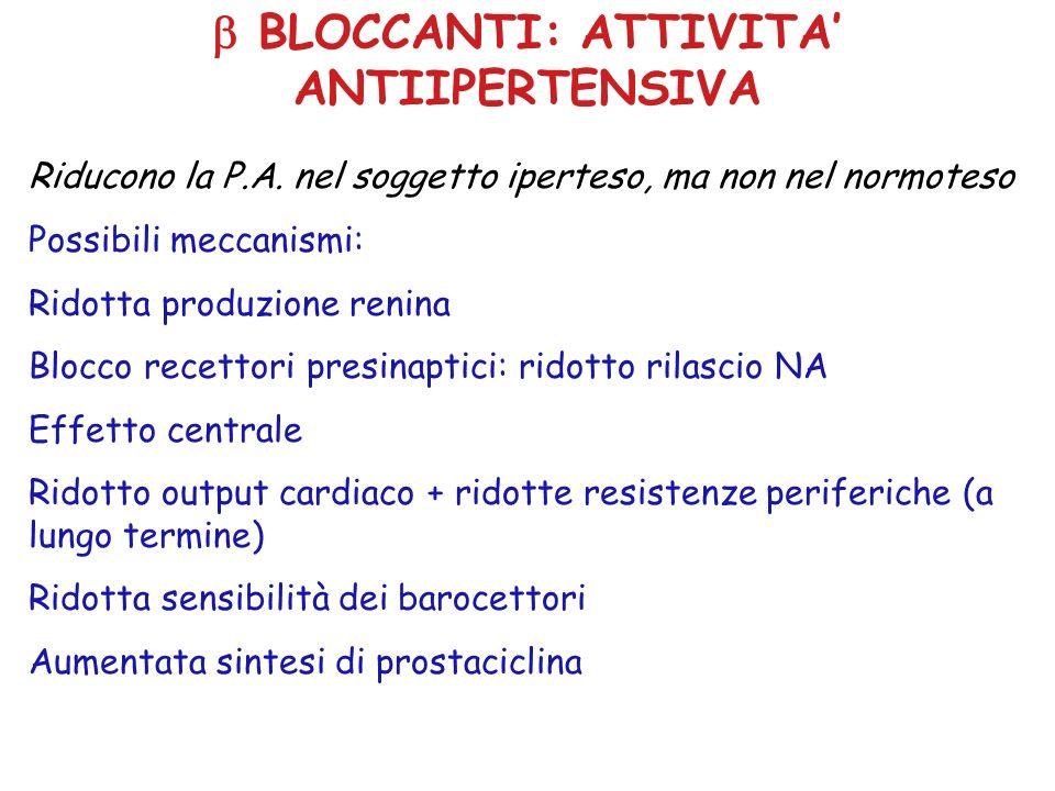  BLOCCANTI: ATTIVITA' ANTIIPERTENSIVA