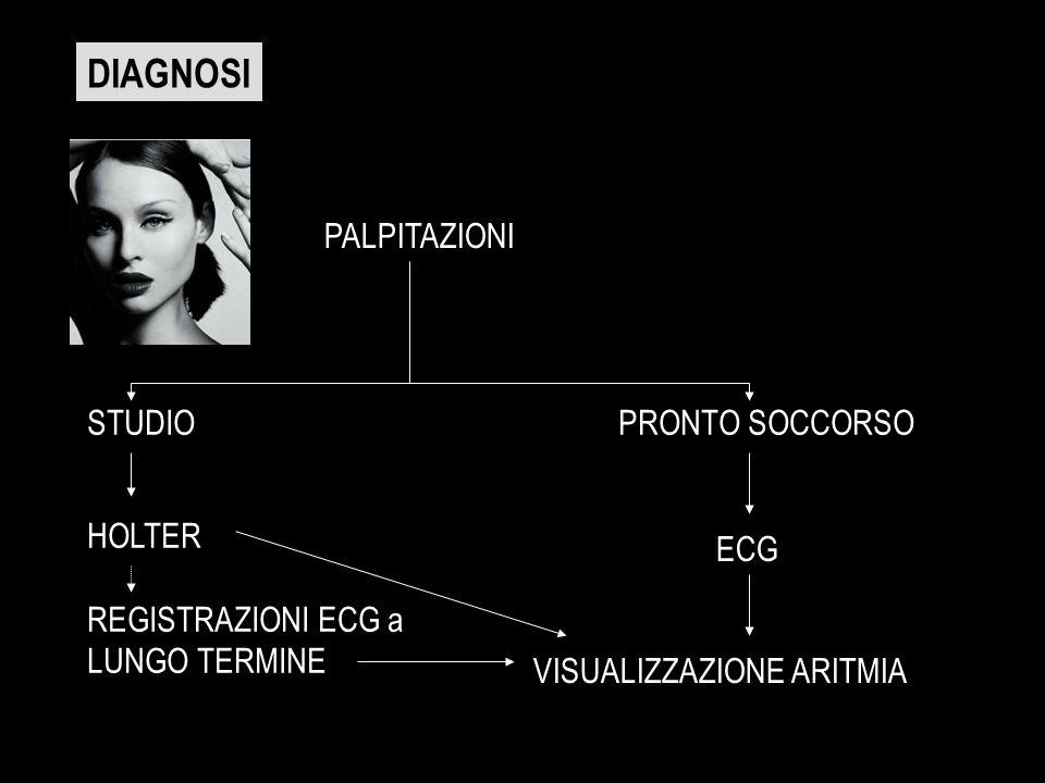 DIAGNOSI PALPITAZIONI STUDIO PRONTO SOCCORSO HOLTER ECG