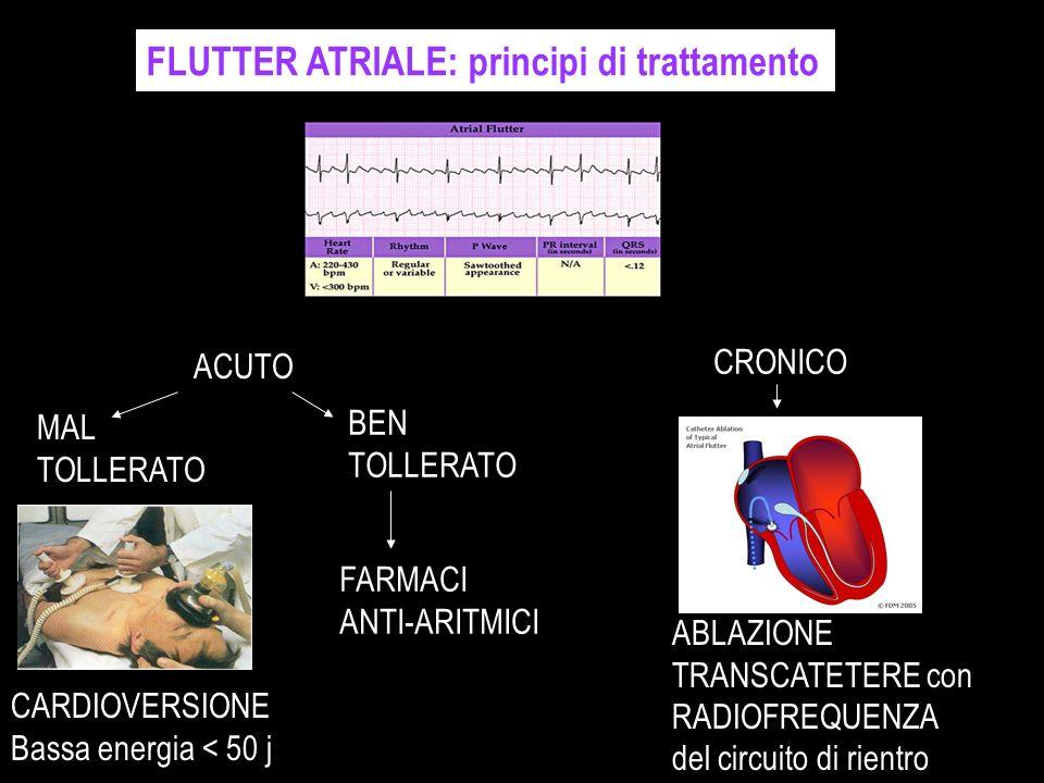FLUTTER ATRIALE: principi di trattamento