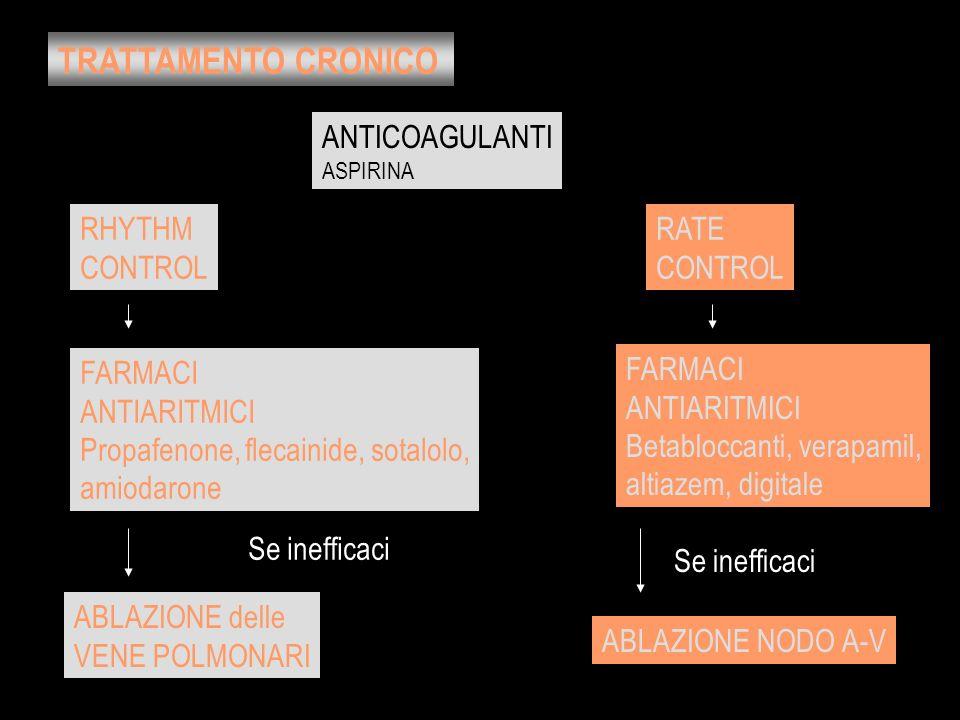 TRATTAMENTO CRONICO ANTICOAGULANTI RHYTHM CONTROL RATE CONTROL FARMACI