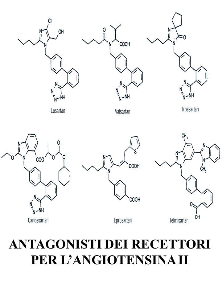 ANTAGONISTI DEI RECETTORI PER L'ANGIOTENSINA II