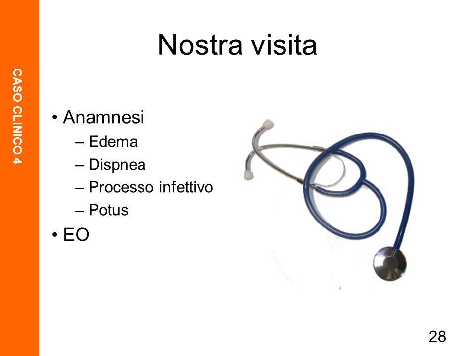 Nostra visita Anamnesi EO Edema Dispnea Processo infettivo Potus
