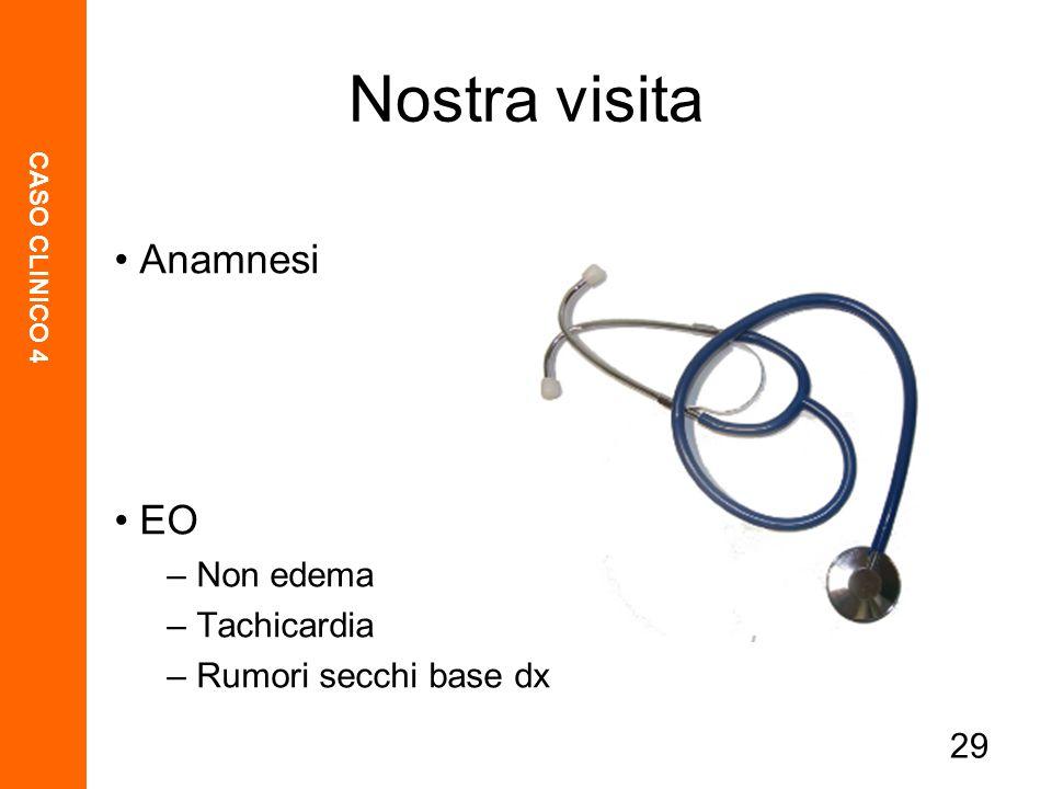 Nostra visita Anamnesi EO Non edema Tachicardia Rumori secchi base dx