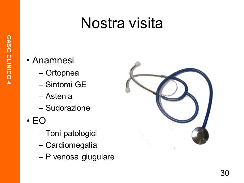 Nostra visita Anamnesi EO Ortopnea Sintomi GE Astenia Sudorazione