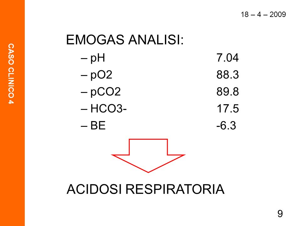 EMOGAS ANALISI: ACIDOSI RESPIRATORIA pH 7.04 pO2 88.3 pCO2 89.8
