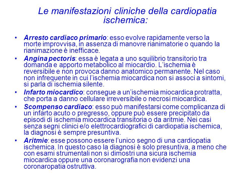 Le manifestazioni cliniche della cardiopatia ischemica: