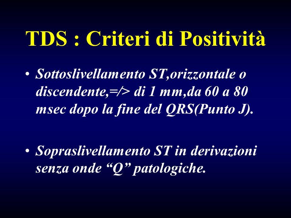 TDS : Criteri di Positività
