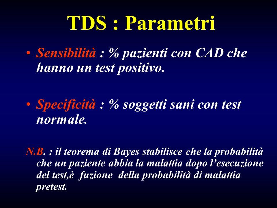 TDS : Parametri Sensibilità : % pazienti con CAD che hanno un test positivo. Specificità : % soggetti sani con test normale.