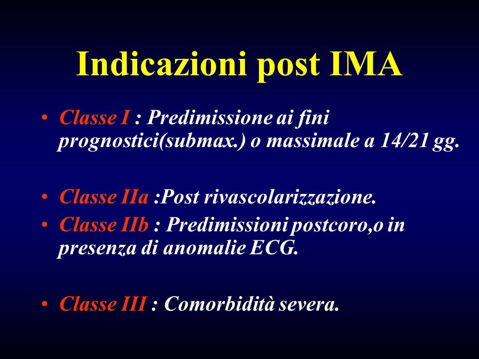 Indicazioni post IMA Classe I : Predimissione ai fini prognostici(submax.) o massimale a 14/21 gg. Classe IIa :Post rivascolarizzazione.