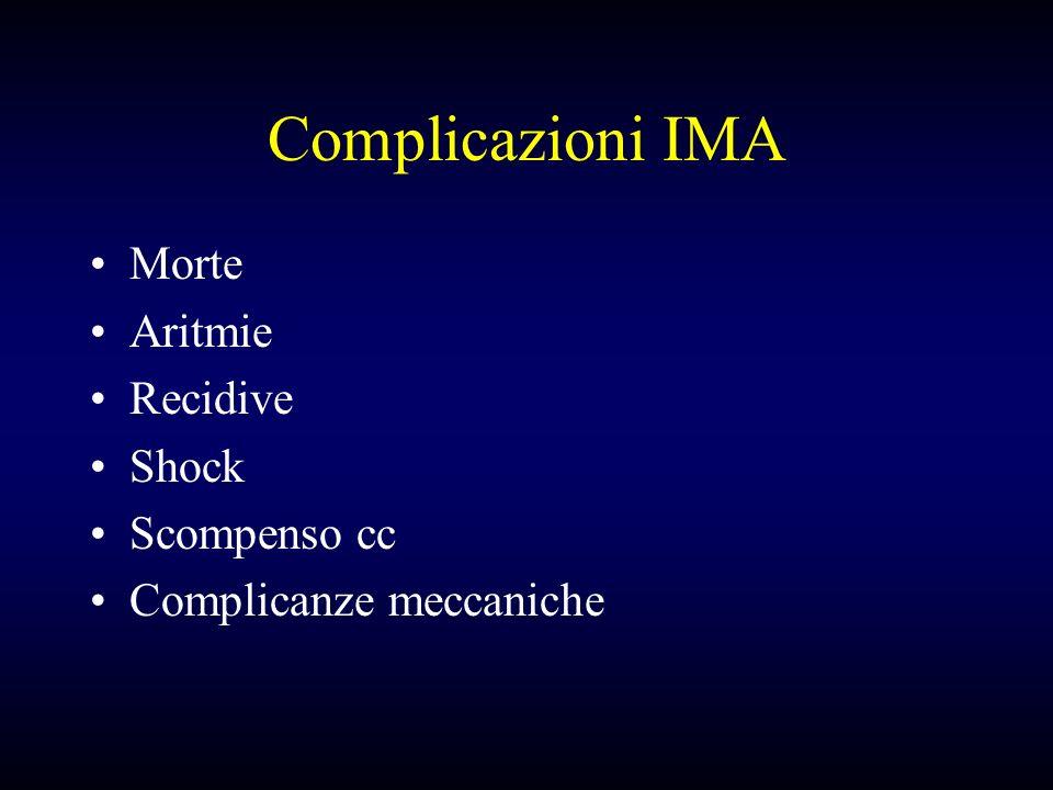 Complicazioni IMA Morte Aritmie Recidive Shock Scompenso cc