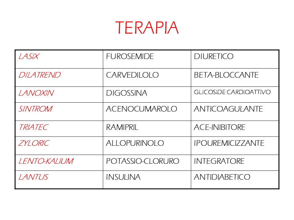 TERAPIA LASIX FUROSEMIDE DIURETICO DILATREND CARVEDILOLO