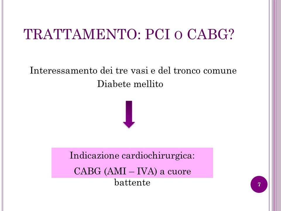 TRATTAMENTO: PCI o CABG