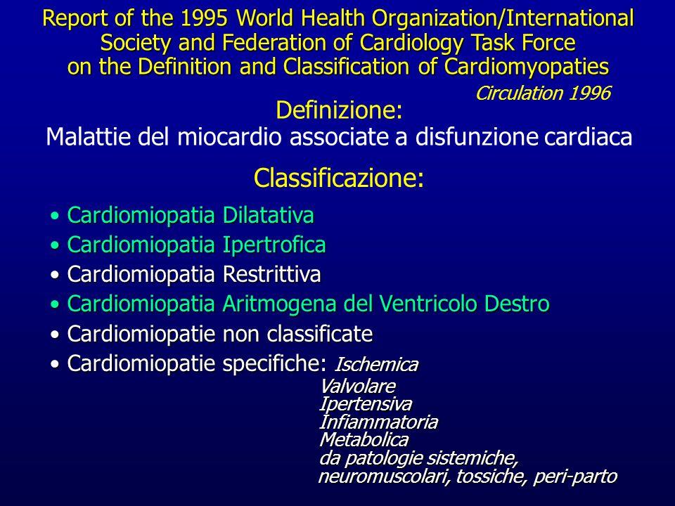 Definizione: Malattie del miocardio associate a disfunzione cardiaca