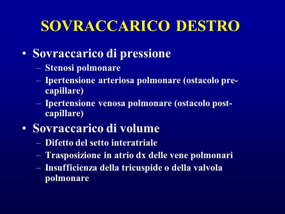 SOVRACCARICO DESTRO Sovraccarico di pressione Sovraccarico di volume