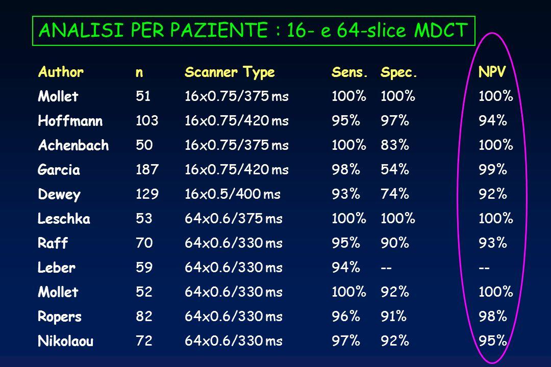 ANALISI PER PAZIENTE : 16- e 64-slice MDCT