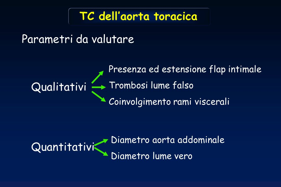 TC dell'aorta toracica