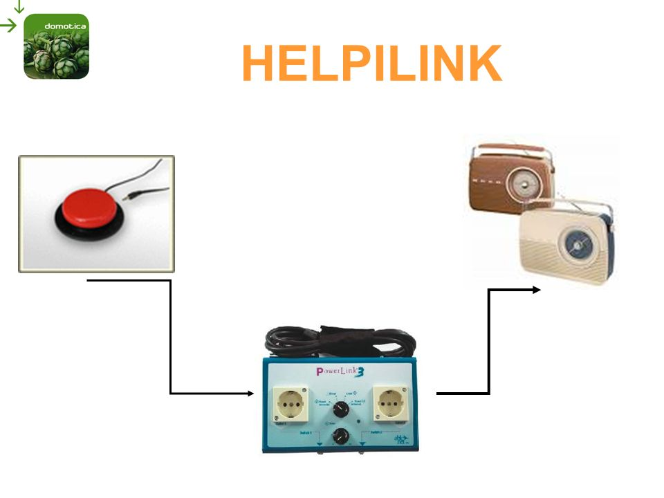 HELPILINK 55