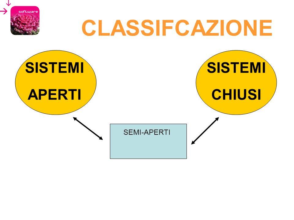 CLASSIFCAZIONE SISTEMI APERTI SISTEMI CHIUSI SEMI-APERTI 58