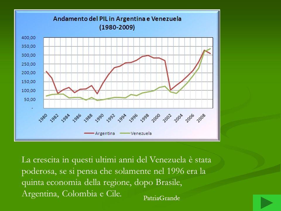 La crescita in questi ultimi anni del Venezuela è stata poderosa, se si pensa che solamente nel 1996 era la quinta economia della regione, dopo Brasile, Argentina, Colombia e Cile.