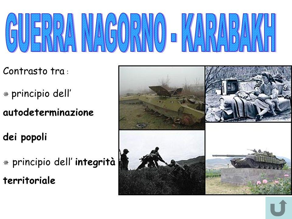 GUERRA NAGORNO - KARABAKH