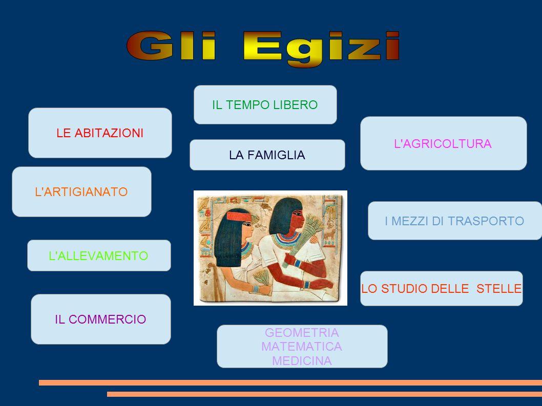 Gli Egizi IL TEMPO LIBERO LE ABITAZIONI L AGRICOLTURA LA FAMIGLIA