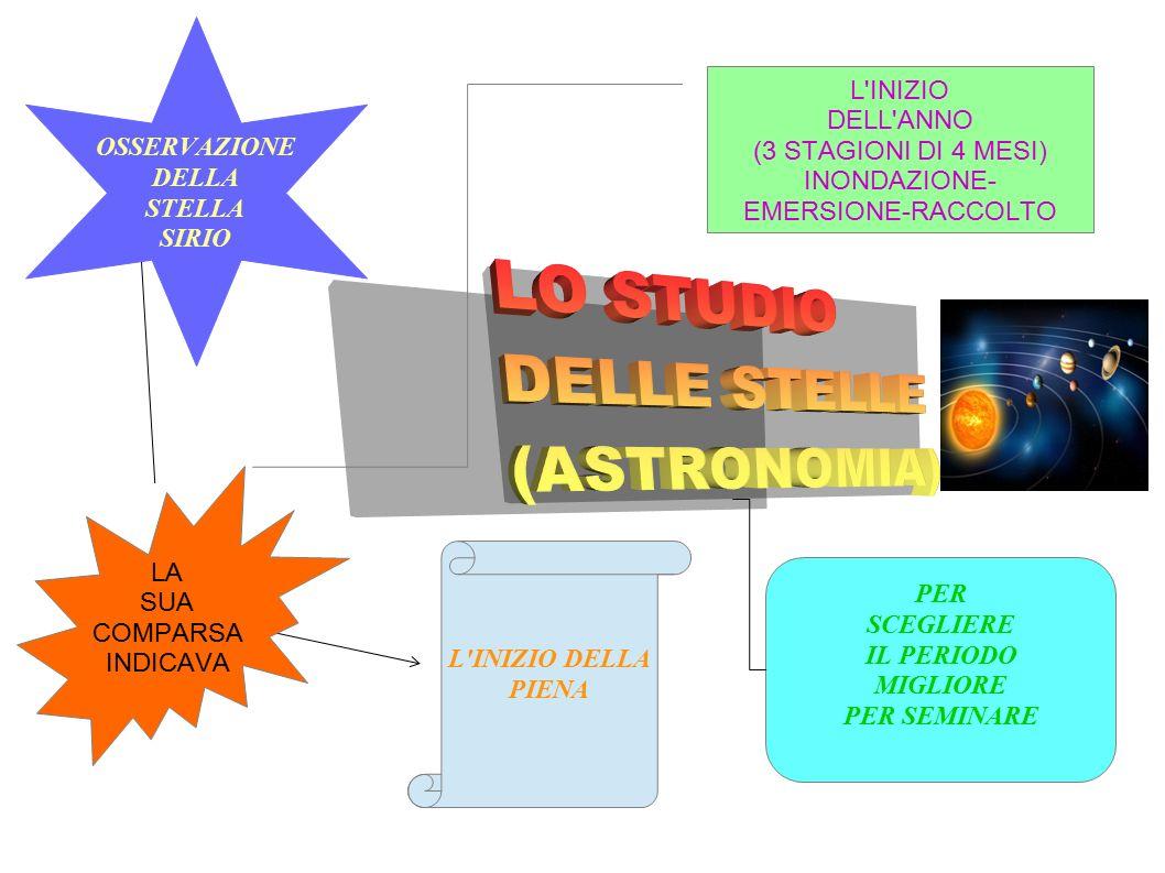 DELLE STELLE (ASTRONOMIA)