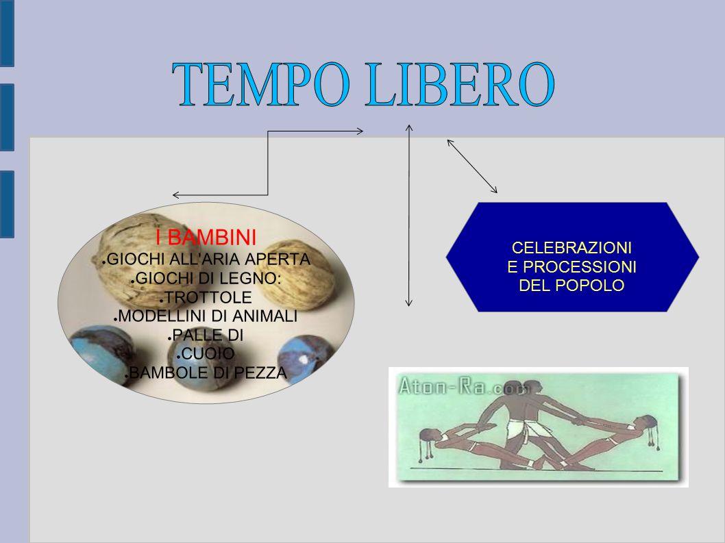 TEMPO LIBERO I BAMBINI CELEBRAZIONI GIOCHI ALL ARIA APERTA