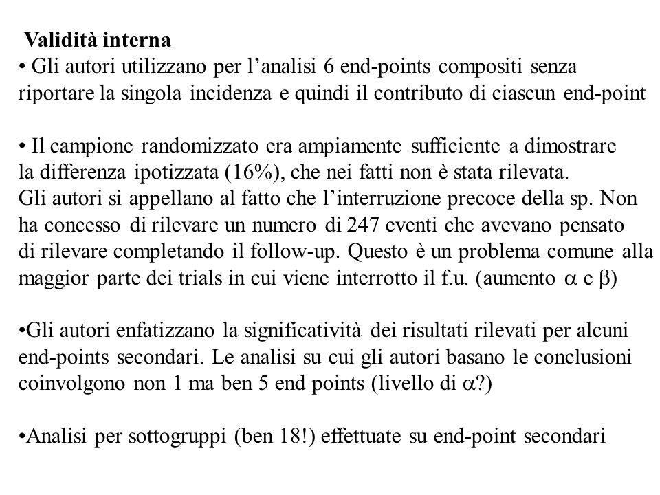 Validità interna Gli autori utilizzano per l'analisi 6 end-points compositi senza.