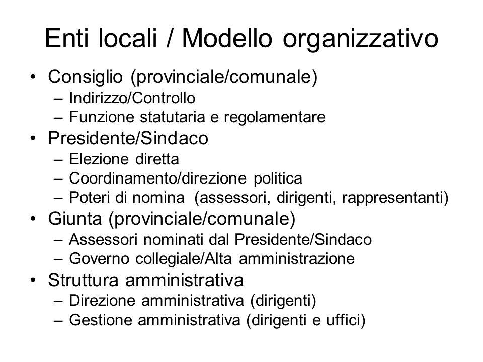 Enti locali / Modello organizzativo