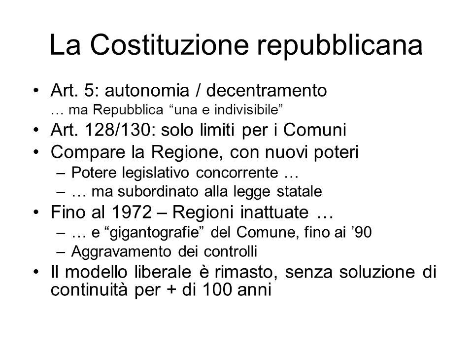 La Costituzione repubblicana