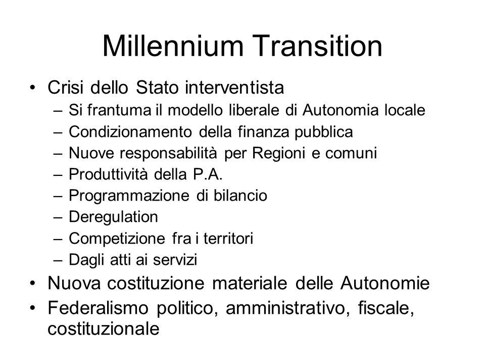 Millennium Transition