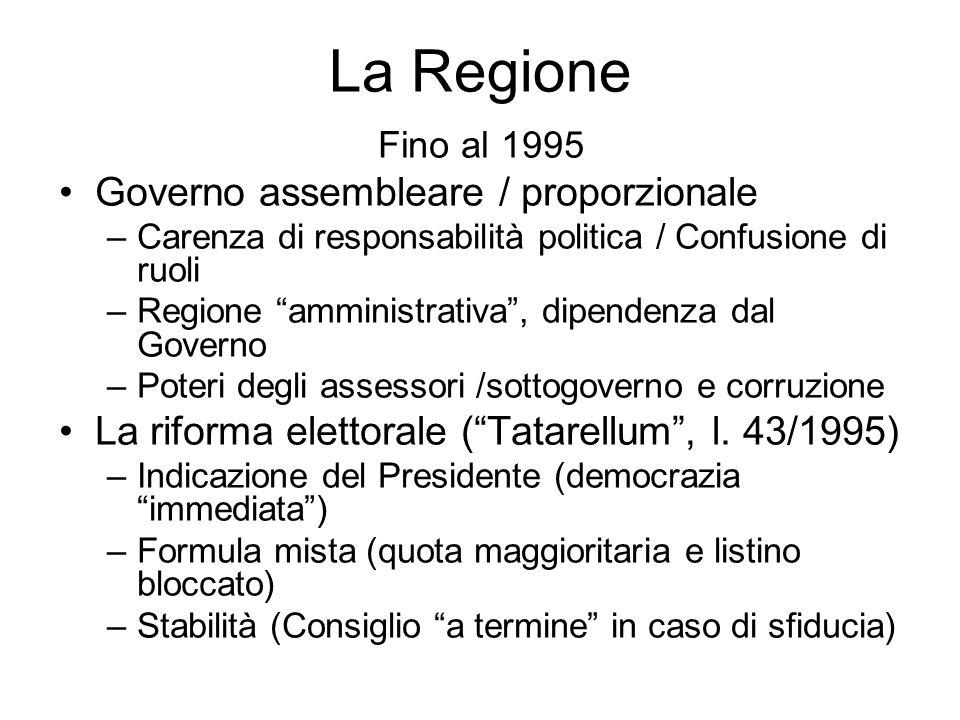 La Regione Governo assembleare / proporzionale