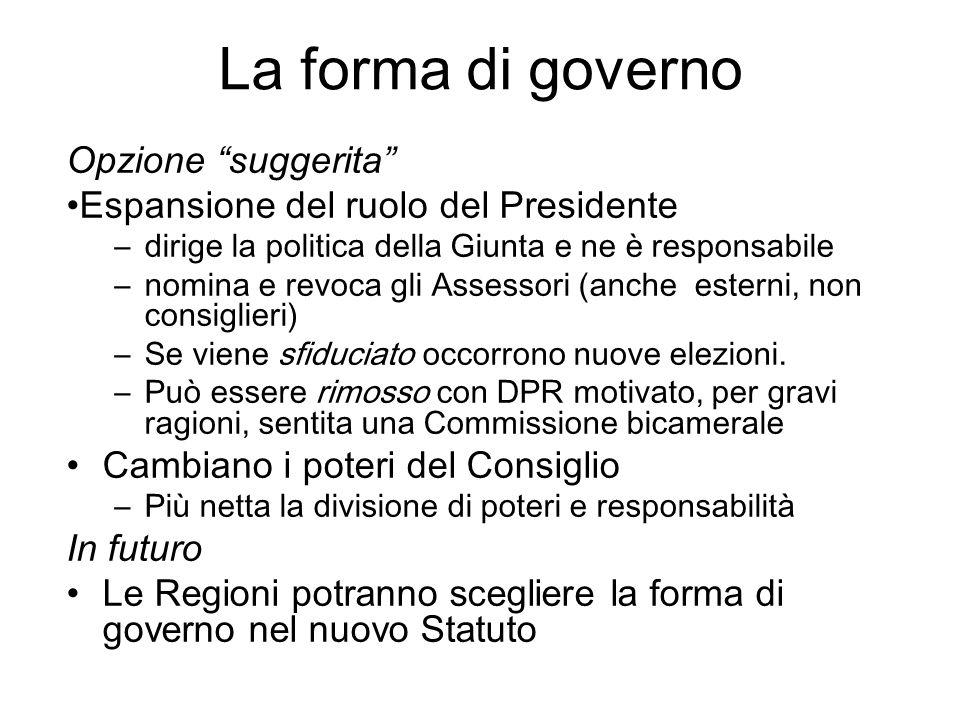 La forma di governo Opzione suggerita