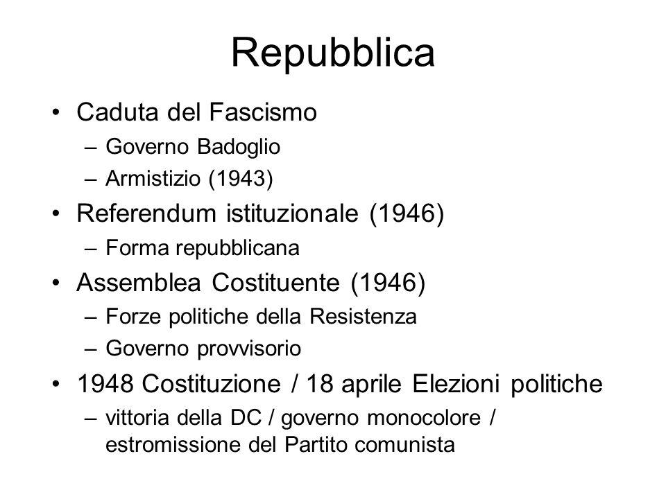 Repubblica Caduta del Fascismo Referendum istituzionale (1946)