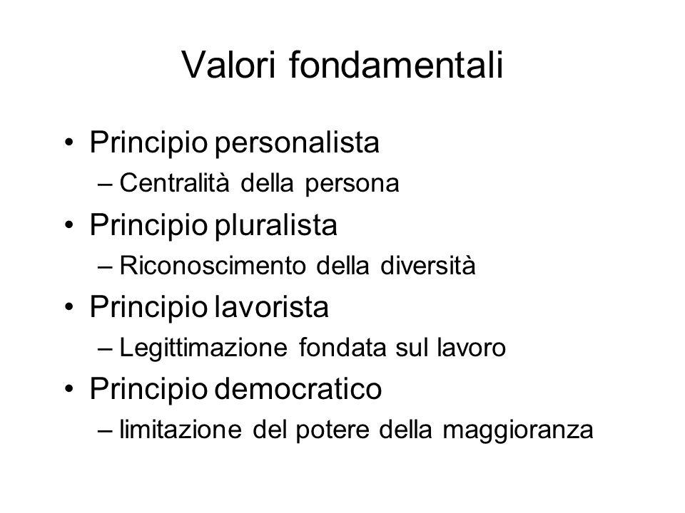 Valori fondamentali Principio personalista Principio pluralista