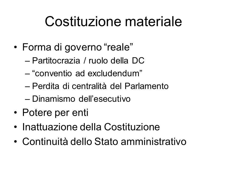 Costituzione materiale