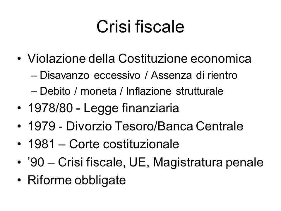 Crisi fiscale Violazione della Costituzione economica
