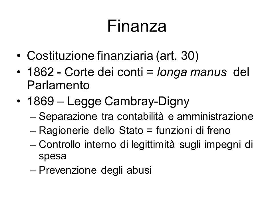 Finanza Costituzione finanziaria (art. 30)