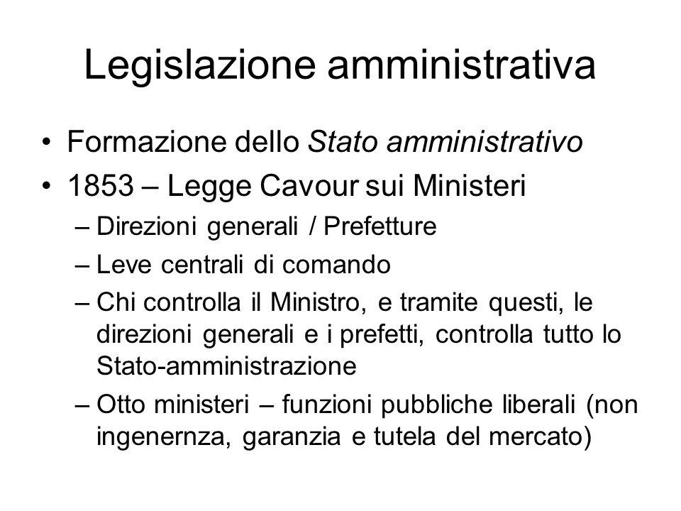 Legislazione amministrativa