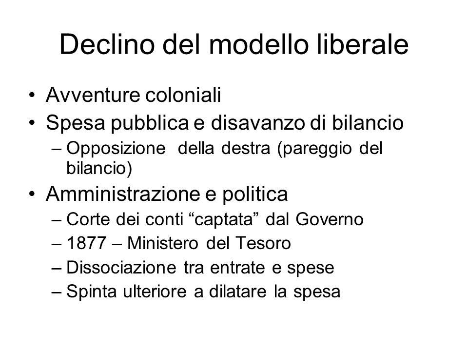 Declino del modello liberale