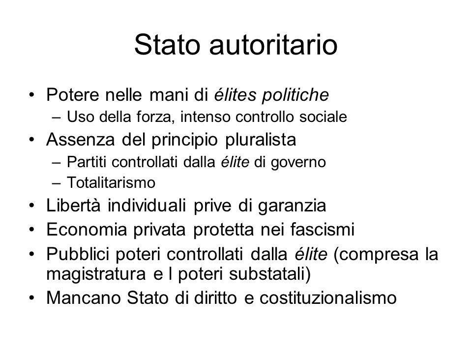 Stato autoritario Potere nelle mani di élites politiche