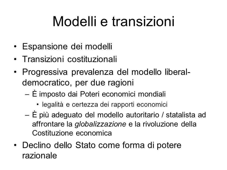 Modelli e transizioni Espansione dei modelli